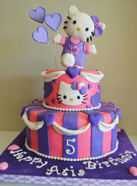 How To Decorate Birthday Party At Home by A U201chow To U201d Hello Kitty Birthday Party Ay Mama