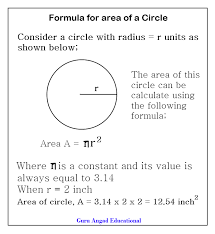 formula for area of a circle cool math sites pinterest