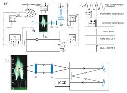 kennedy compound floor plan osa translational rotational vibrational and electron