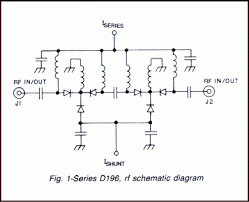 multi octave pin diode attenuator kratos general microwave