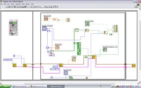 help with generating a pulse train with labview hardware lava