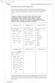 Semantic Map Vocabulary Teaching U2013 Semantic Mapping And List Group Label The