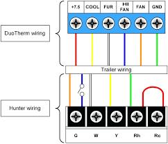 room thermostat wiring diagram honeywell wiring diagram simonand