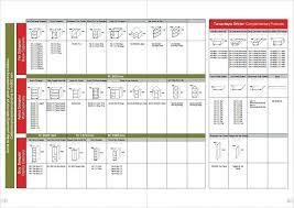 cabinet door sizes chart standard kitchen cabinet sizes chart image gallery of standard