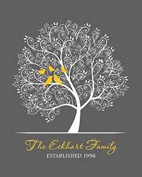amazon com personalized family tree wedding anniversary gift for