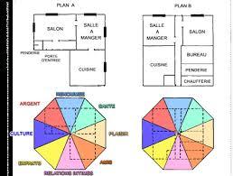 feng shui chambre d enfant chambre d enfant feng shui couleurs chambre enfant quelles couleurs