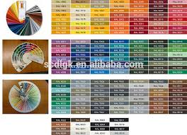 ral color electrostatic spray polyester paint powder coating buy