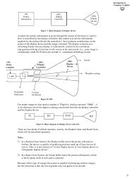 graphics pdf