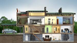 House Technology Technicolor Technology Driven Company For Media U0026 Entertainment