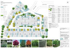 garden design garden design with landscape plans on pinterest