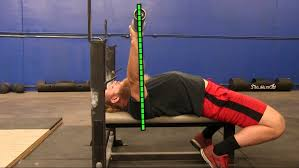 Proper Bench Form Bench Press Bar Path