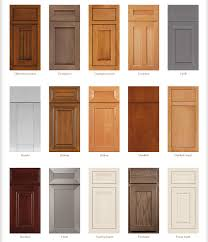 Kitchen Cabinet Doors Styles Cabinet Door Styles Magiel Info