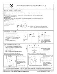 basketball practice plan template submited images gallery for gt