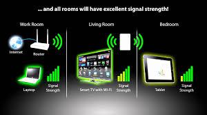 wre2205 wireless n300 range extender youtube