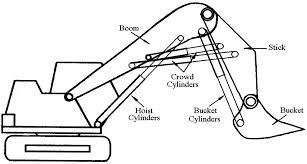 dynamic modeling of hydraulic shovel excavators for geomaterials