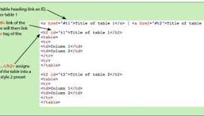Html Table Title Convert Your Excel Table Into Html U2013 Crossfade