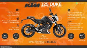 honda cbr details and price duke 2017 125 price in india 1 lakhs youtube
