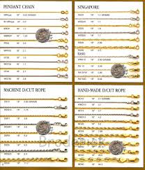 chain necklace styles gold images Silver chains by the inch chain necklace styles olympia gold in jpg
