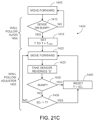 patent us8565920 obstacle following sensor scheme for a mobile