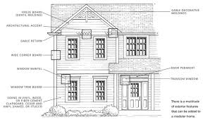 Can You Design Your Own Modular Home Standard And Custom Modular Home Designs And House Plans