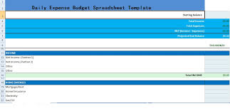 daily expense budget spreadsheet templates for excel project