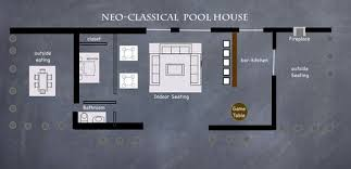home design dimensions what should be the minimum dimensions for this pool house