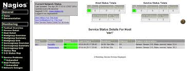 nagios plugin for hwg ste snmp thermometer nagios temperature