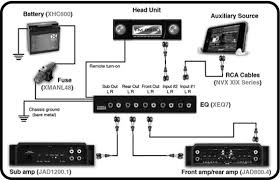 equalizer systems wiring diagram diagram wiring diagrams for diy