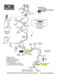 Pedernales Falls State Park Map by The Map Page