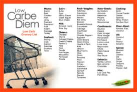 atkins grocery list by aisle low carbe diem