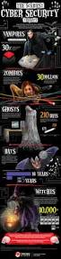 spirit halloween bixby the haunted house of cyber scares pcmag com