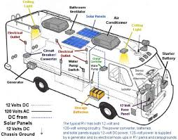 14 best rv wiring images on pinterest rv brochures and camper