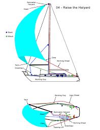 spinnaker tutorial sailor u0027s life for mesailor u0027s life for me