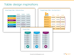 4 steps for good looking tables in a presentation infodiagram