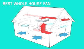 whole house fan co whole house vents what is a whole house fan home air vents not