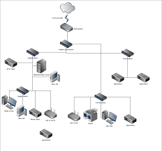 paul u0027s time sink network reorganization