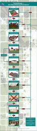 planning permission flowchart house plan sheds remarkable guide to
