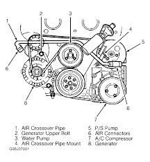 1997 Acura Cl 3 0 Fuse Box Diagram 1998 Cadillac Catera Serpentine Belt Routing And Timing Belt Diagrams