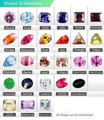light blue gemstone name cut light blue gemstone names spinel stone buy blue