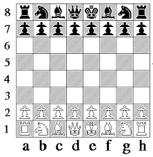how to set up chess table chess notation