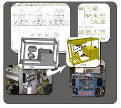 bureau d 騁udes hydraulique etude de système hydraulique huile meca hp spécialiste industriel
