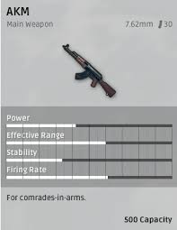 pubg guns steam community guide pubg all weapons and stats it will
