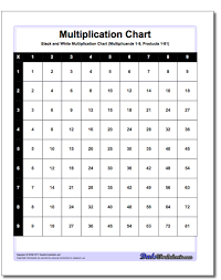 Printable Times Table Chart 12x12 Multiplication Chart Subtracting 4 Digit Numbers Worksheet