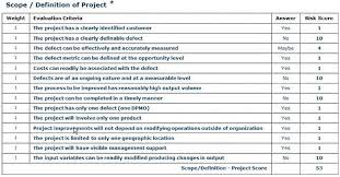 project assessment checklist to do list organizer