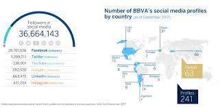 siege b b v lo corporate information bbva