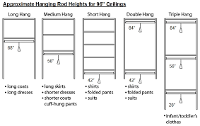 closet rod hanging height