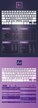 adobe premiere pro tutorial in pdf every keyboard shortcut that you will ever need for premiere pro
