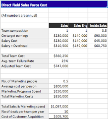 Overhead Calculation Spreadsheet Examples Of Customer Acquisition Costs Calculations India