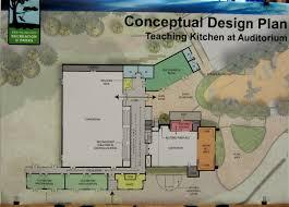 recreation center floor plan glen park rec center the next phase save the trees of glen