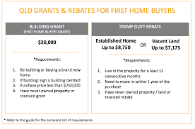 new home buyers grant qld home buyers grant comprehensive guide